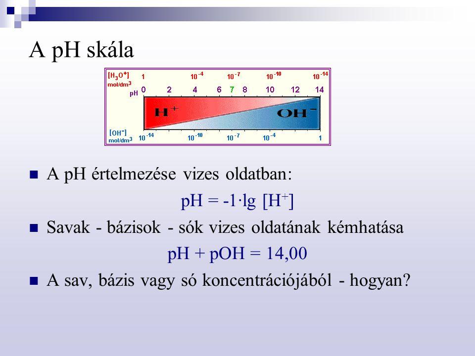 A pH skála A pH értelmezése vizes oldatban: pH = -1·lg [H+]